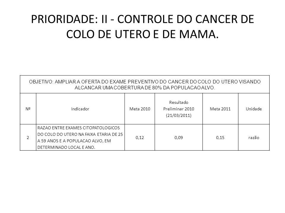 PRIORIDADE: II - CONTROLE DO CANCER DE COLO DE UTERO E DE MAMA.