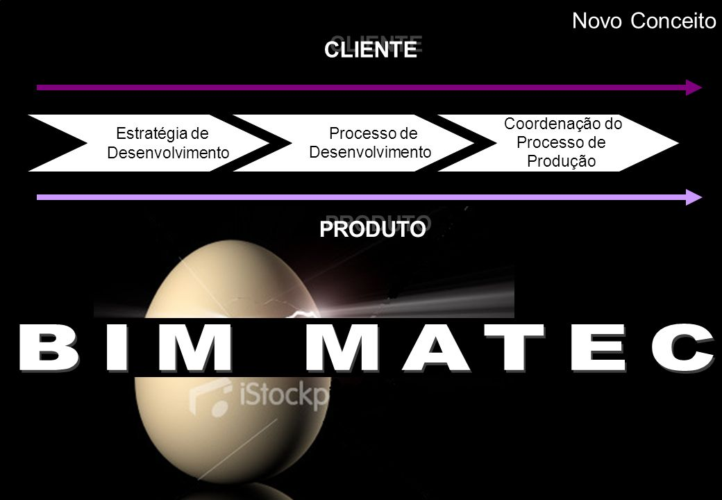 BIM MATEC Novo Conceito CLIENTE PRODUTO Estratégia de Desenvolvimento