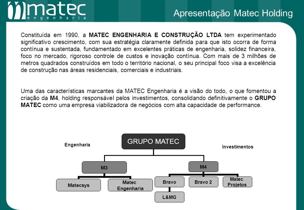Apresentação Matec Holding