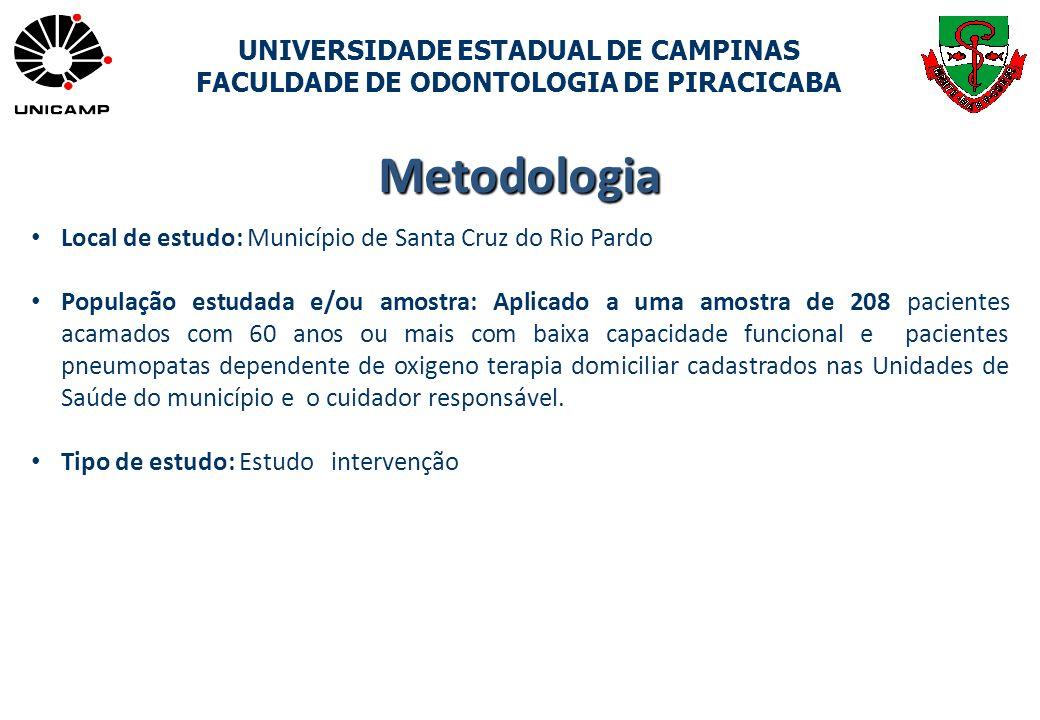 Metodologia Local de estudo: Município de Santa Cruz do Rio Pardo