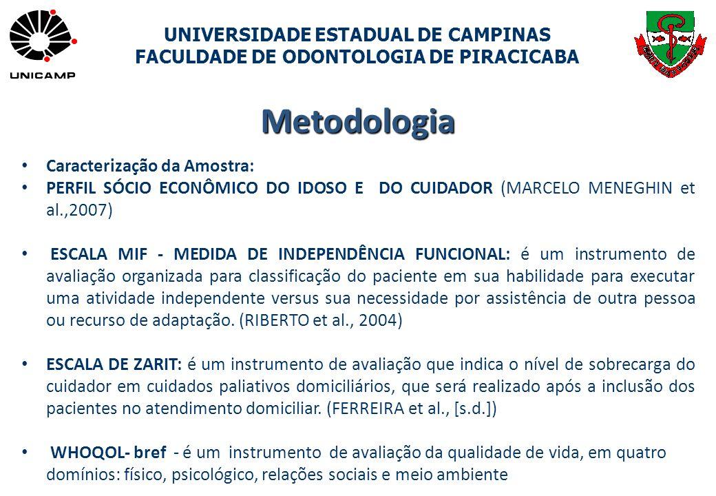 Metodologia Caracterização da Amostra: