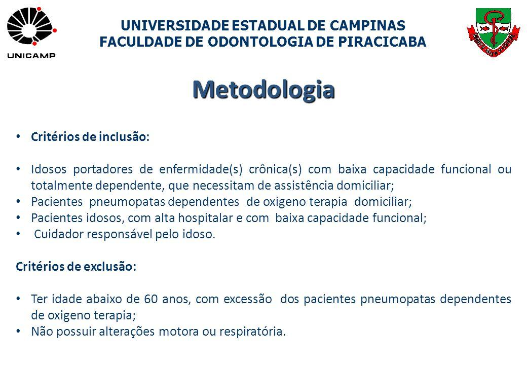 Metodologia Critérios de inclusão: