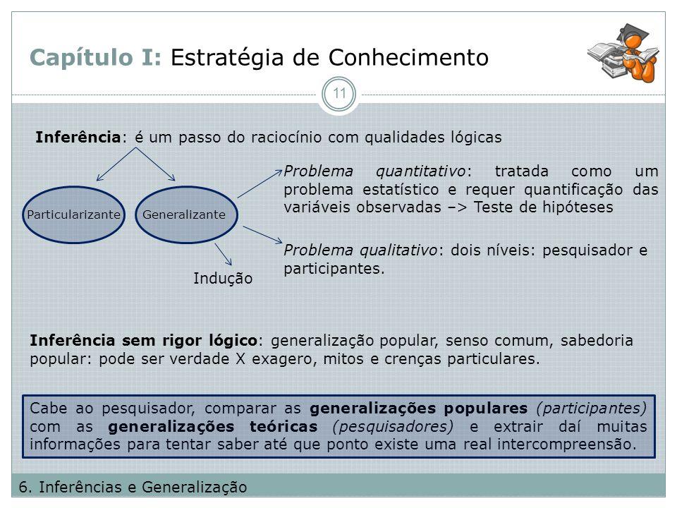 Capítulo I: Estratégia de Conhecimento