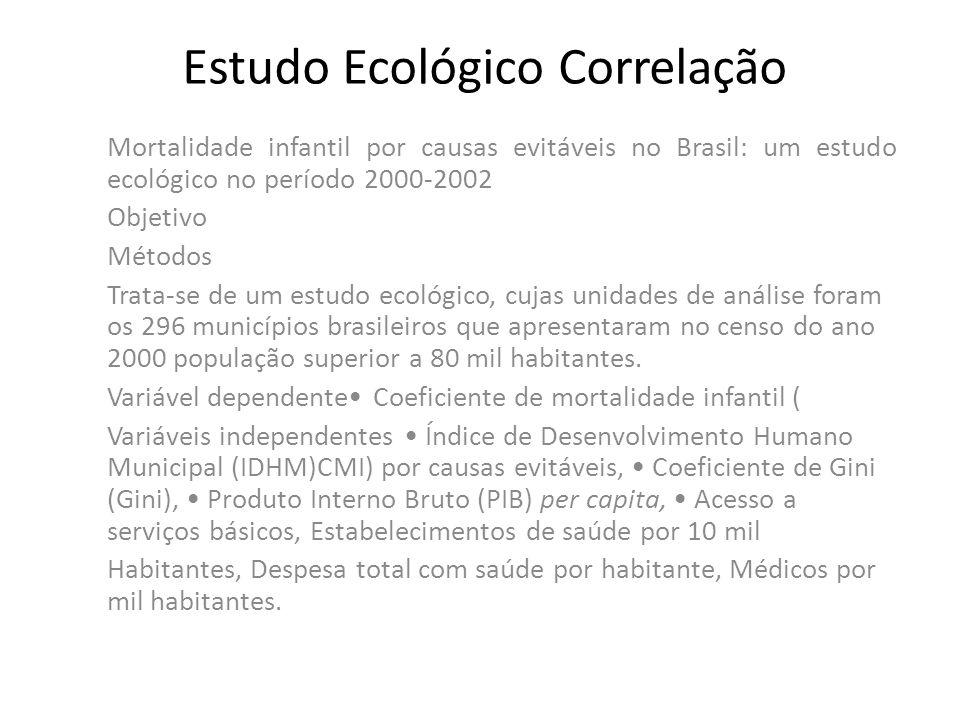 Estudo Ecológico Correlação