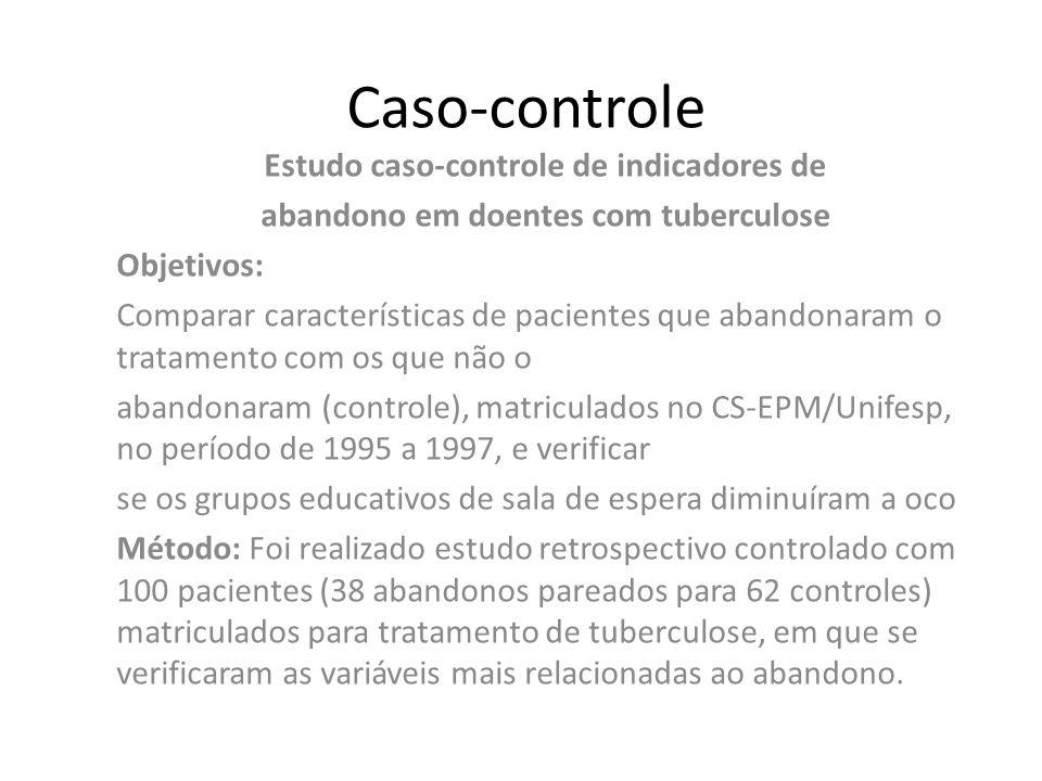 Estudo caso-controle de indicadores de