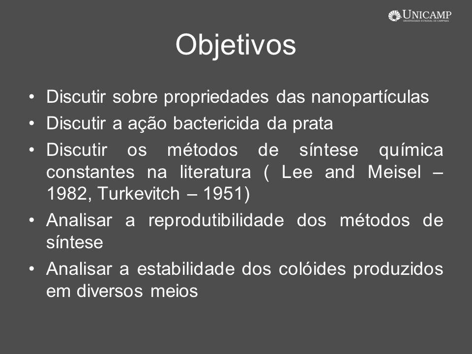 Objetivos Discutir sobre propriedades das nanopartículas