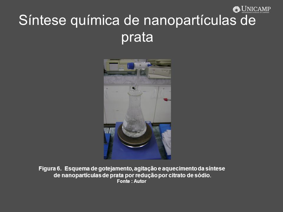Síntese química de nanopartículas de prata