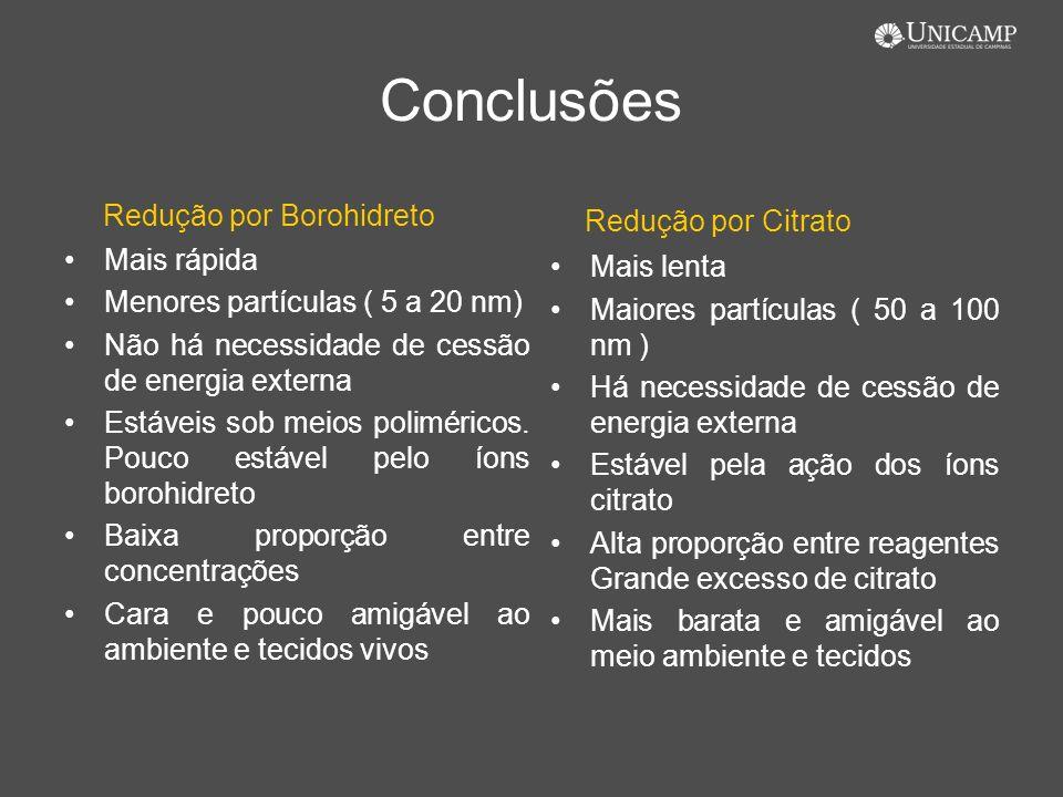 Conclusões Redução por Citrato Redução por Borohidreto Mais rápida