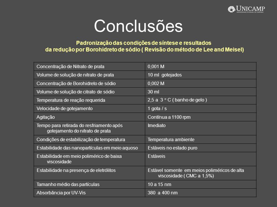 Padronização das condições de síntese e resultados