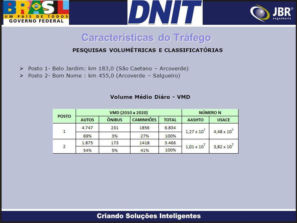 Características do Tráfego PESQUISAS VOLUMÉTRICAS E CLASSIFICATÓRIAS