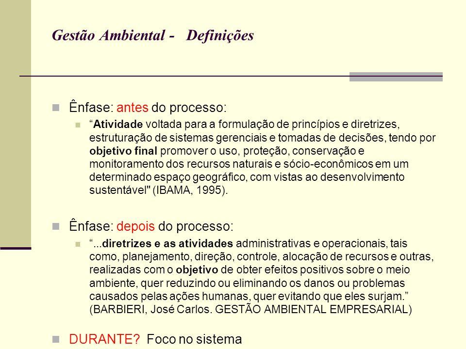 Gestão Ambiental - Definições