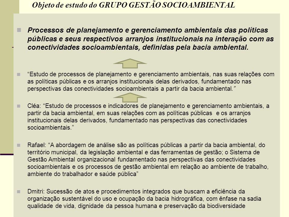 Objeto de estudo do GRUPO GESTÃO SOCIOAMBIENTAL