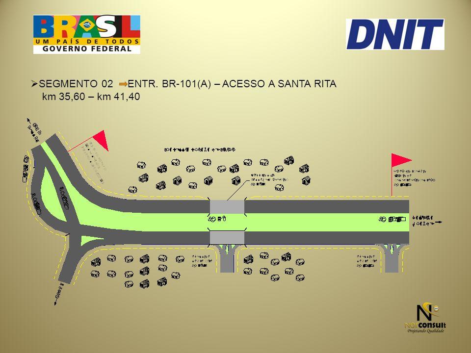 SEGMENTO 02 ENTR. BR-101(A) – ACESSO A SANTA RITA