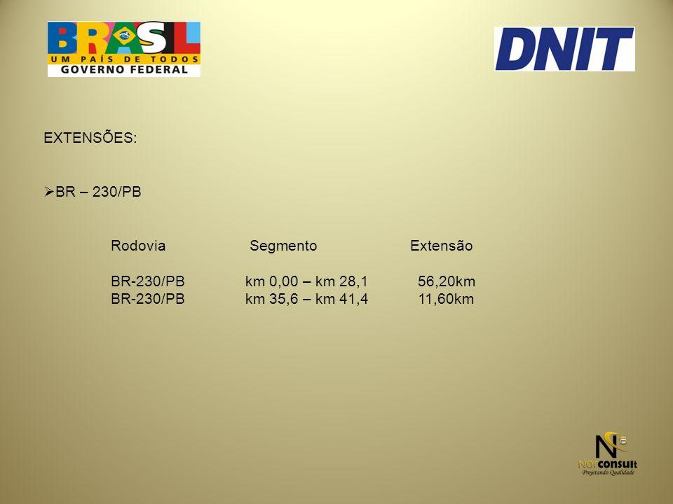 EXTENSÕES: BR – 230/PB. Rodovia Segmento Extensão. BR-230/PB km 0,00 – km 28,1 56,20km.