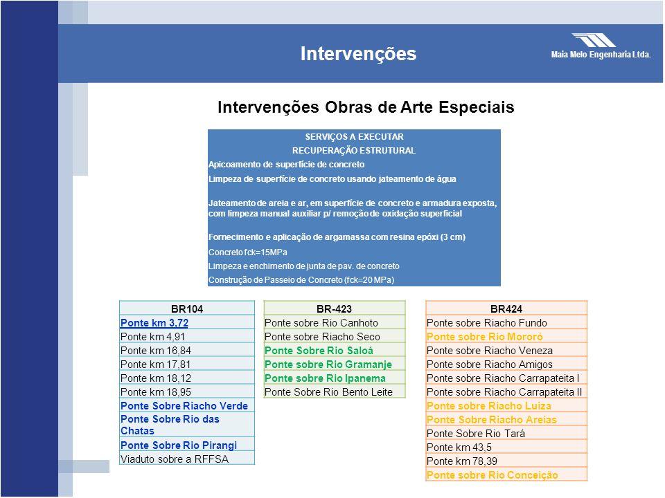 Intervenções Obras de Arte Especiais RECUPERAÇÃO ESTRUTURAL