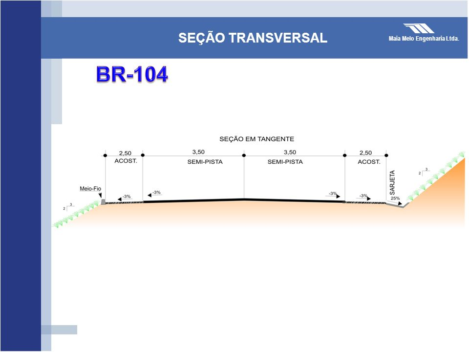 SEÇÃO TRANSVERSAL BR-104