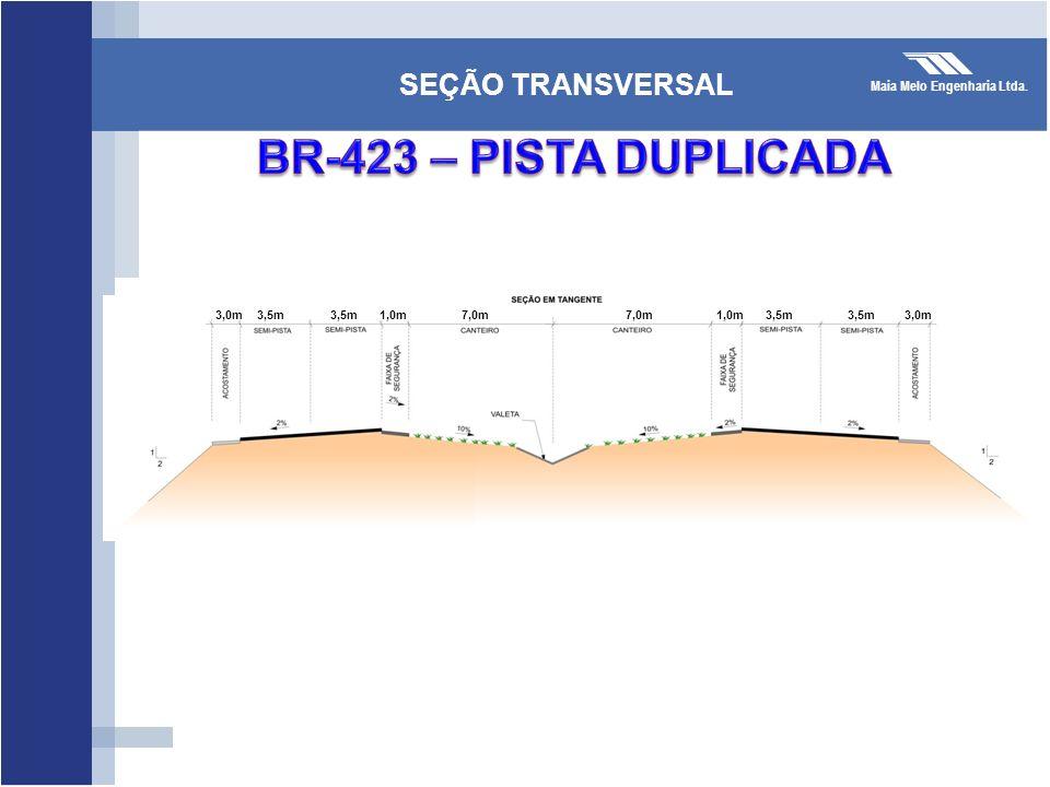 BR-423 – PISTA DUPLICADA SEÇÃO TRANSVERSAL 3,0m 3,5m 3,5m 1,0m 7,0m