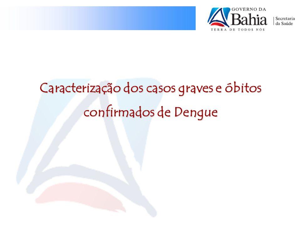 Caracterização dos casos graves e óbitos confirmados de Dengue