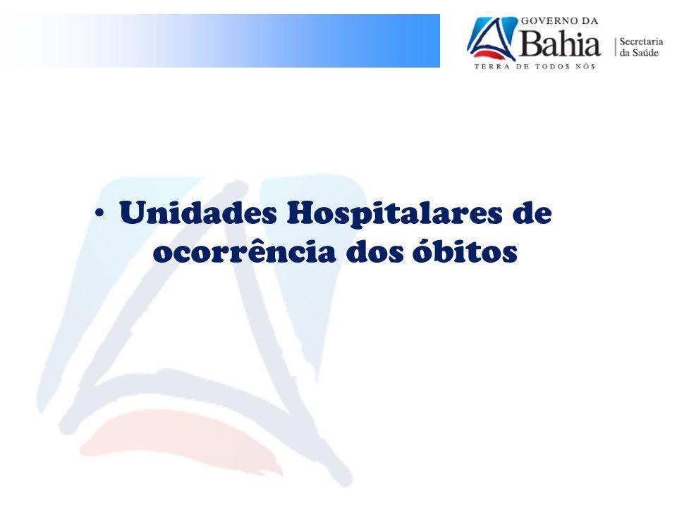 Unidades Hospitalares de ocorrência dos óbitos