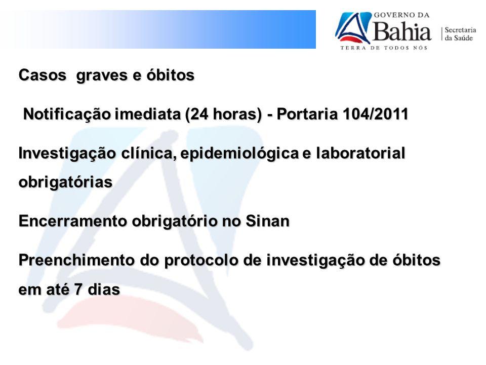 Casos graves e óbitos Notificação imediata (24 horas) - Portaria 104/2011. Investigação clínica, epidemiológica e laboratorial obrigatórias.