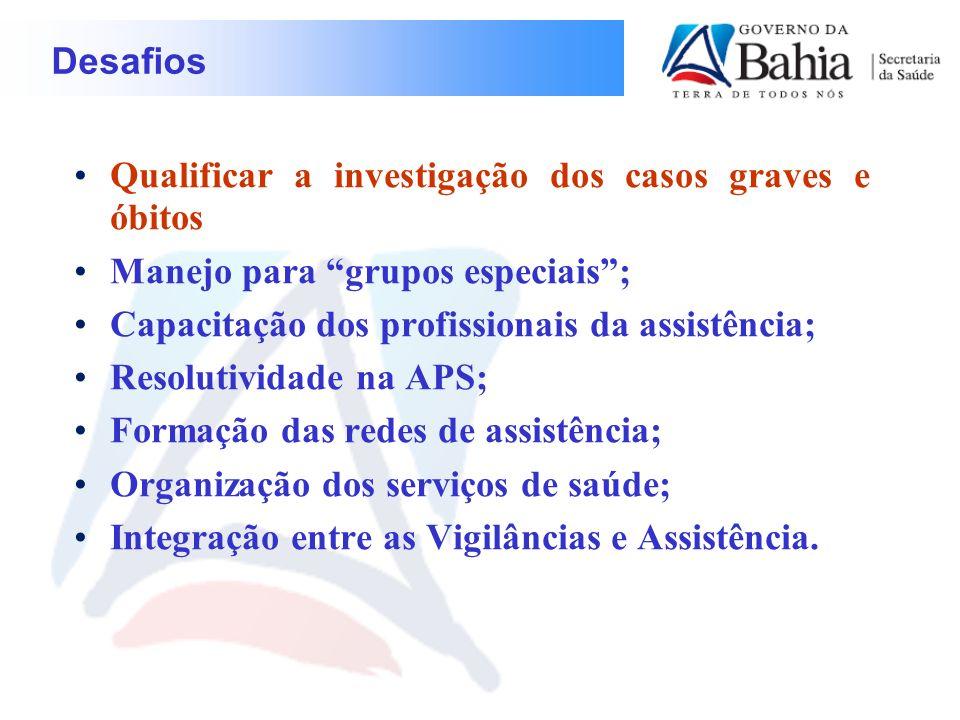 Desafios Qualificar a investigação dos casos graves e óbitos. Manejo para grupos especiais ; Capacitação dos profissionais da assistência;