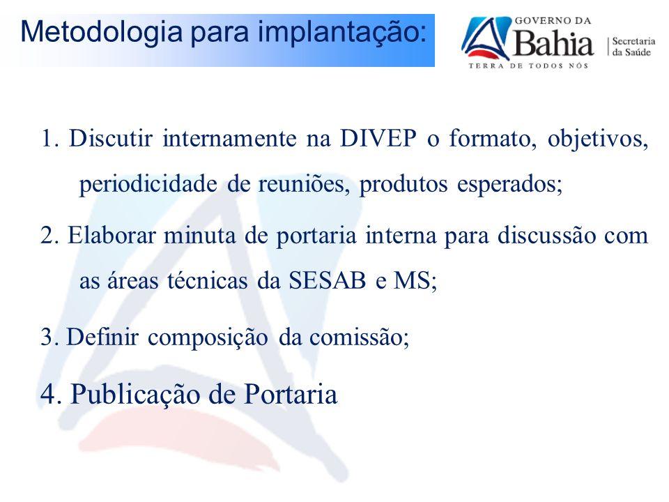Metodologia para implantação: