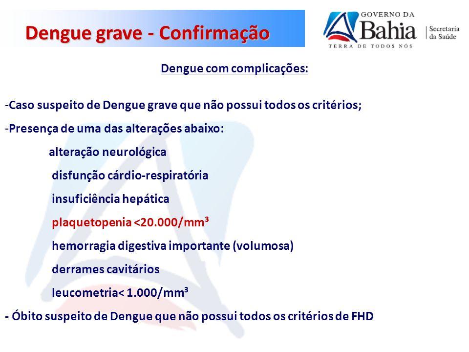 Dengue com complicações: