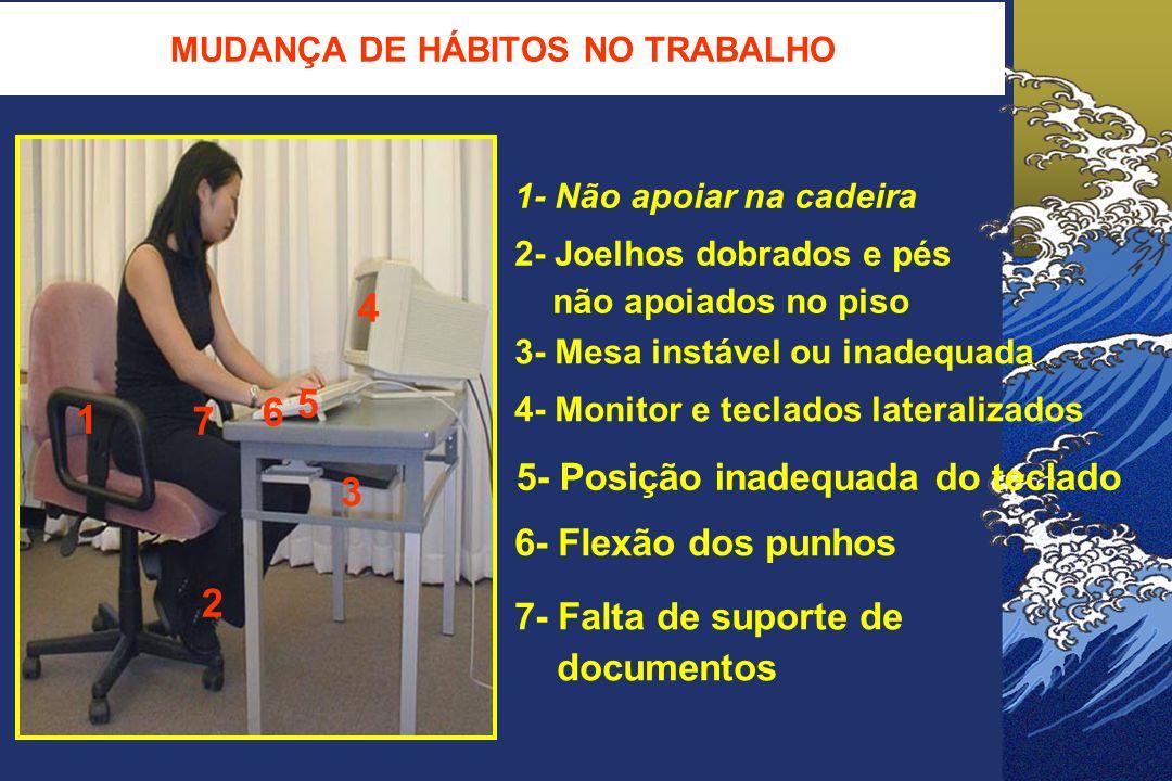 MUDANÇA DE HÁBITOS NO TRABALHO