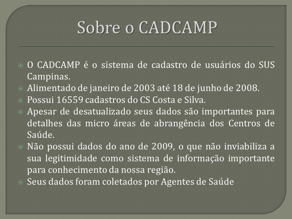 Sobre o CADCAMPO CADCAMP é o sistema de cadastro de usuários do SUS Campinas. Alimentado de janeiro de 2003 até 18 de junho de 2008.