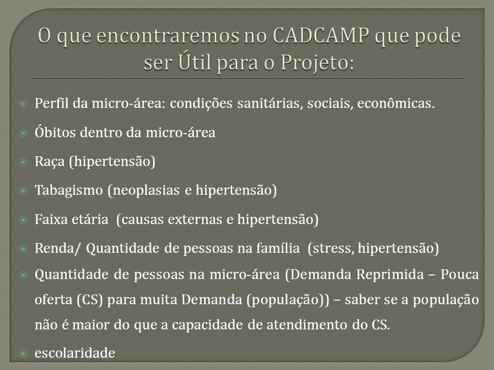 O que encontraremos no CADCAMP que pode ser Útil para o Projeto: