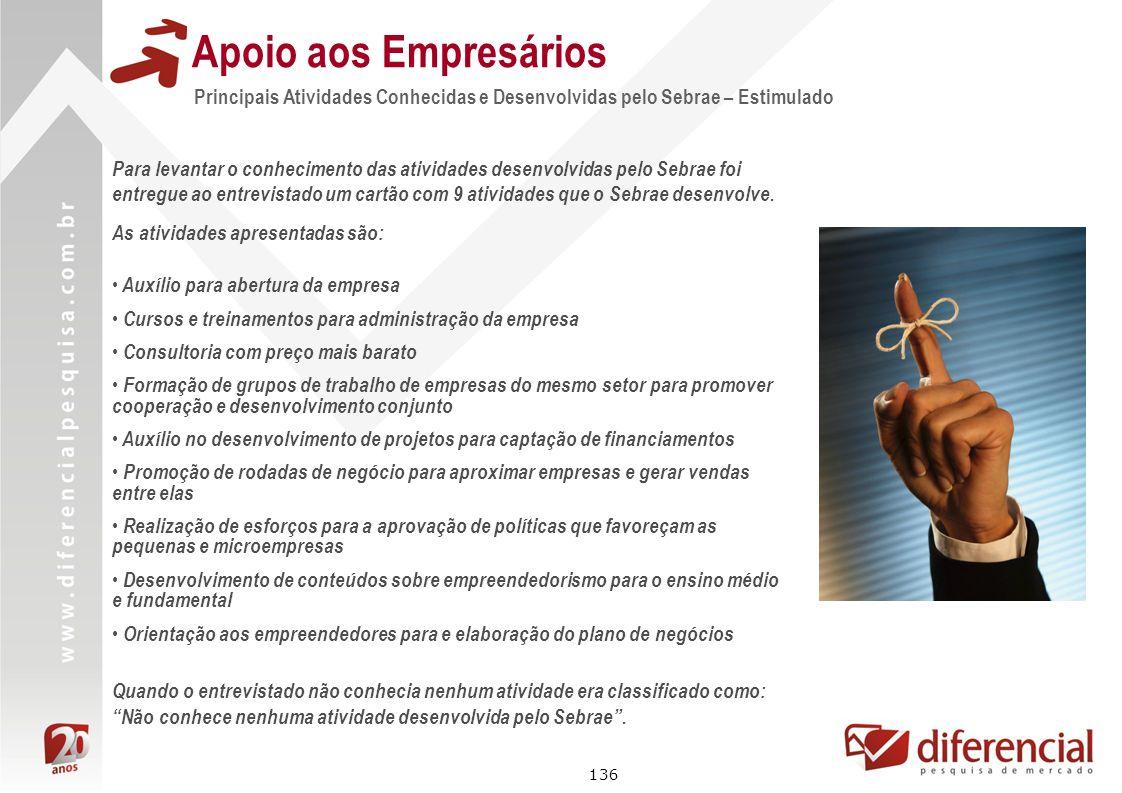 Apoio aos Empresários Principais Atividades Conhecidas e Desenvolvidas pelo Sebrae – Estimulado.