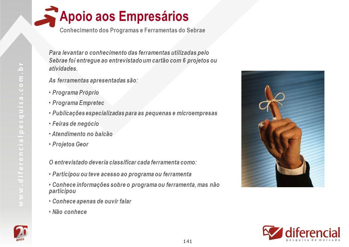 Apoio aos Empresários Conhecimento dos Programas e Ferramentas do Sebrae.
