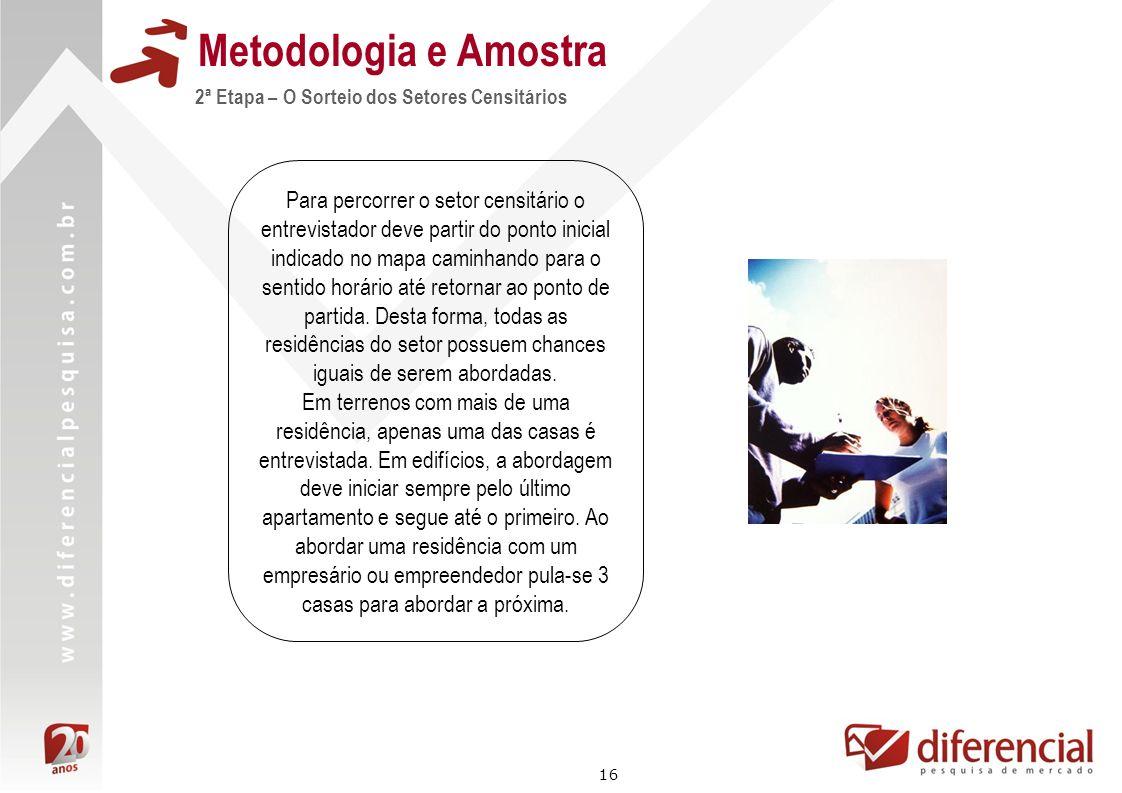 Metodologia e Amostra 2ª Etapa – O Sorteio dos Setores Censitários.