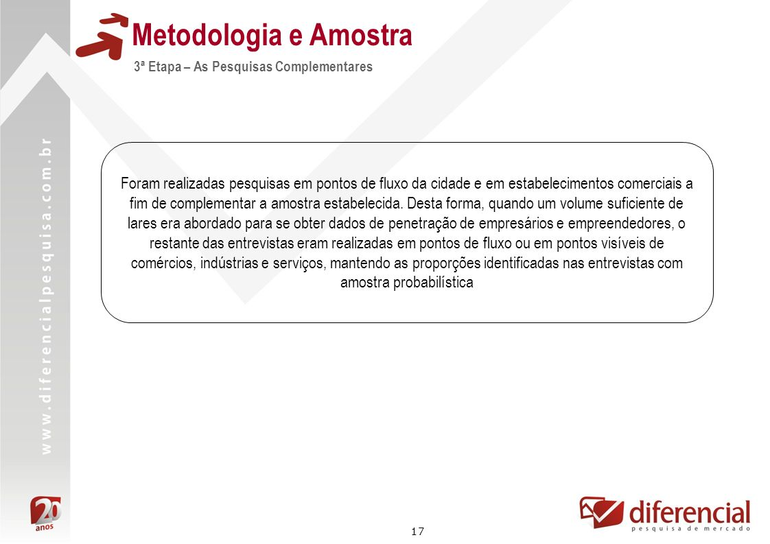 Metodologia e Amostra 3ª Etapa – As Pesquisas Complementares.