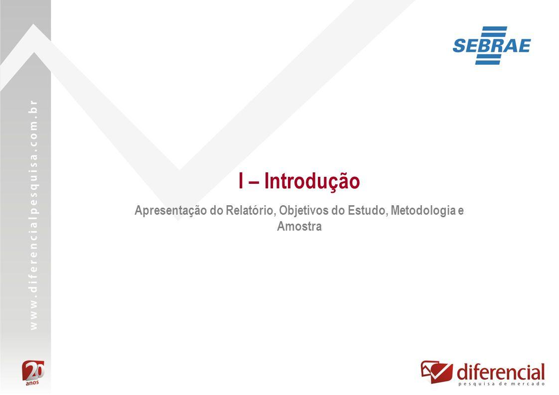 Apresentação do Relatório, Objetivos do Estudo, Metodologia e Amostra