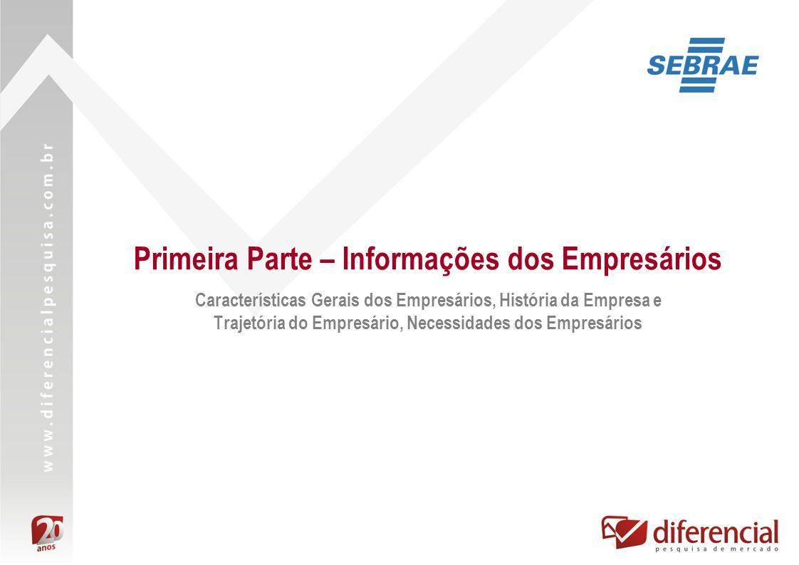 Primeira Parte – Informações dos Empresários