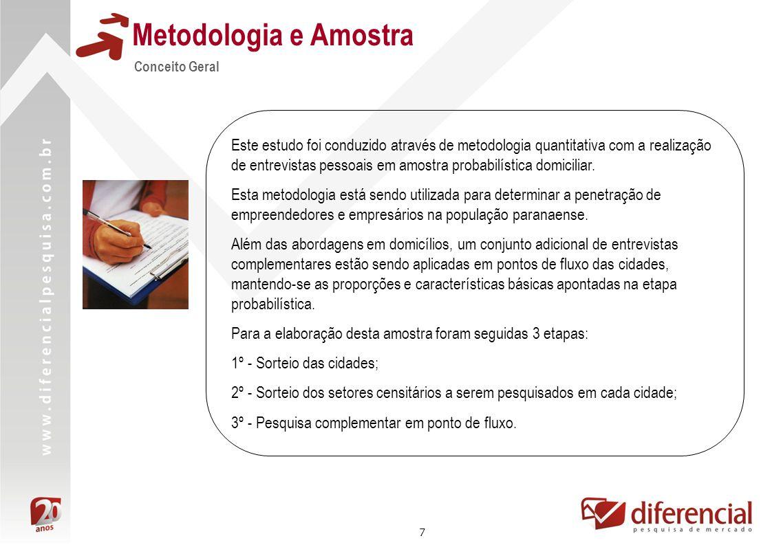 Metodologia e Amostra Conceito Geral.