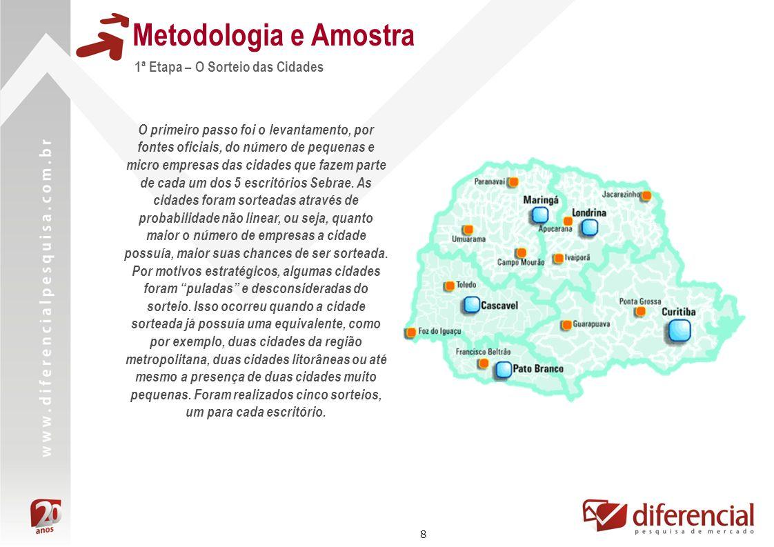 Metodologia e Amostra 1ª Etapa – O Sorteio das Cidades