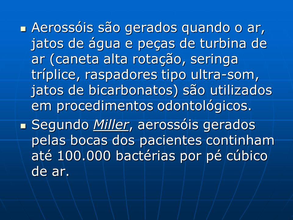 Aerossóis são gerados quando o ar, jatos de água e peças de turbina de ar (caneta alta rotação, seringa tríplice, raspadores tipo ultra-som, jatos de bicarbonatos) são utilizados em procedimentos odontológicos.