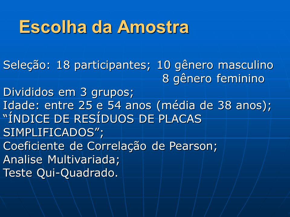 Escolha da Amostra Seleção: 18 participantes; 10 gênero masculino