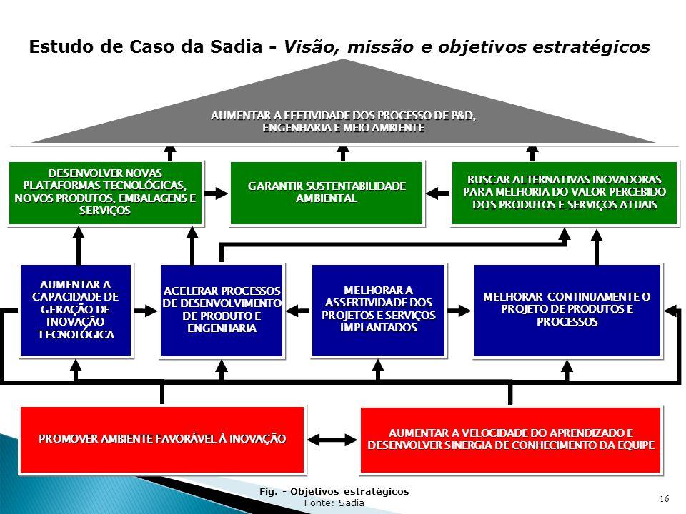 Estudo de Caso da Sadia - Visão, missão e objetivos estratégicos