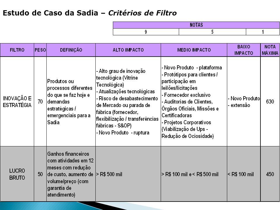 Estudo de Caso da Sadia – Critérios de Filtro