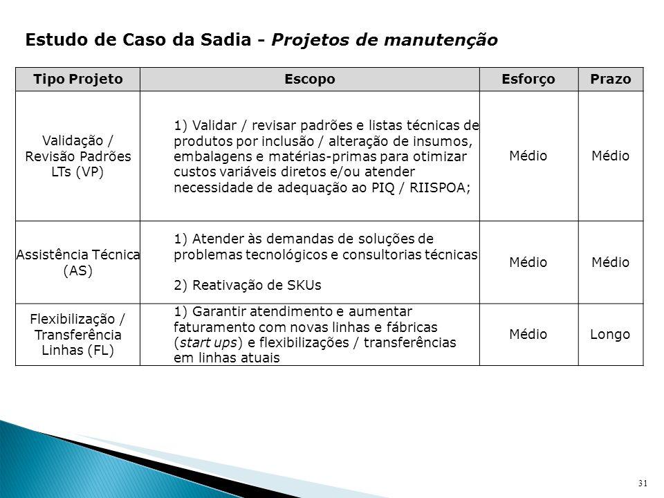 Estudo de Caso da Sadia - Projetos de manutenção