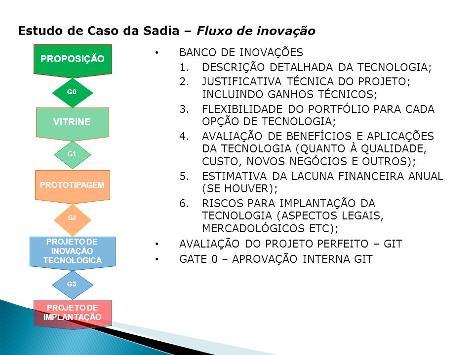 PROJETO DE INOVAÇÃO TECNOLOGICA PROJETO DE IMPLANTAÇÃO