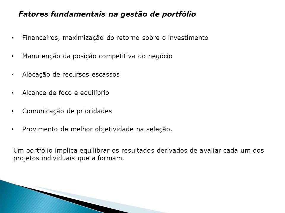 Fatores fundamentais na gestão de portfólio