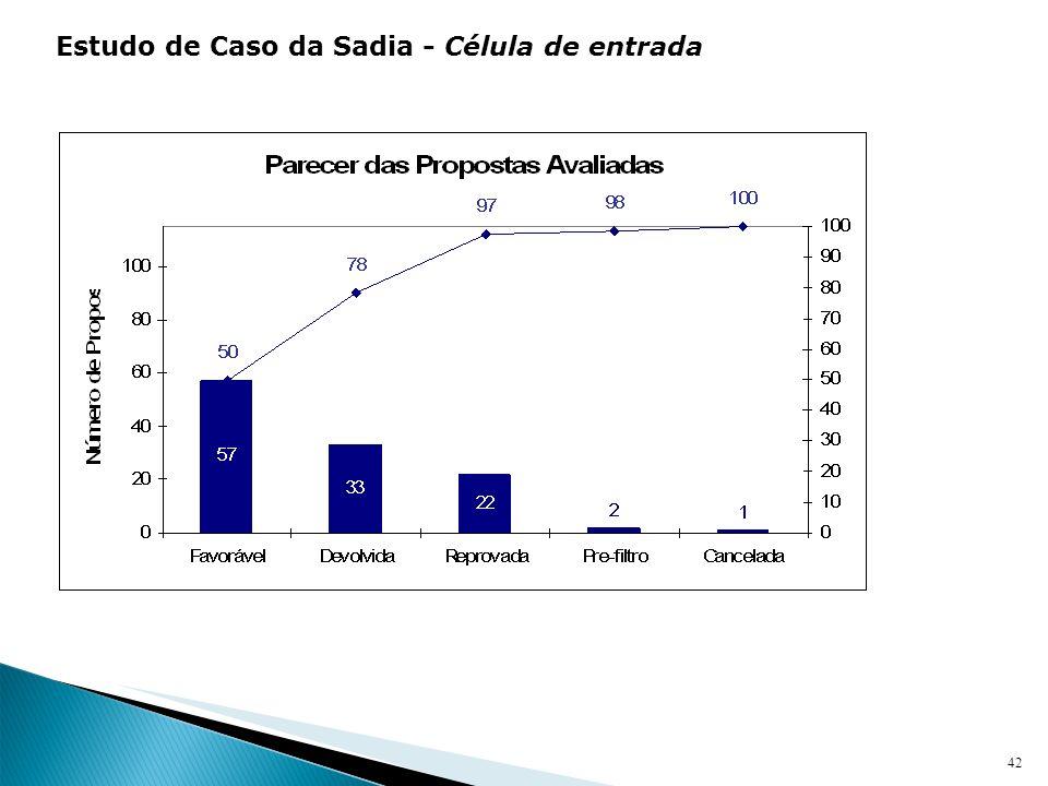 Estudo de Caso da Sadia - Célula de entrada