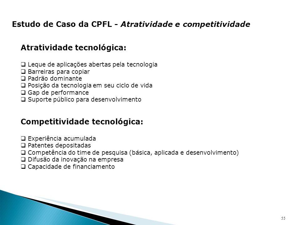 Estudo de Caso da CPFL - Atratividade e competitividade