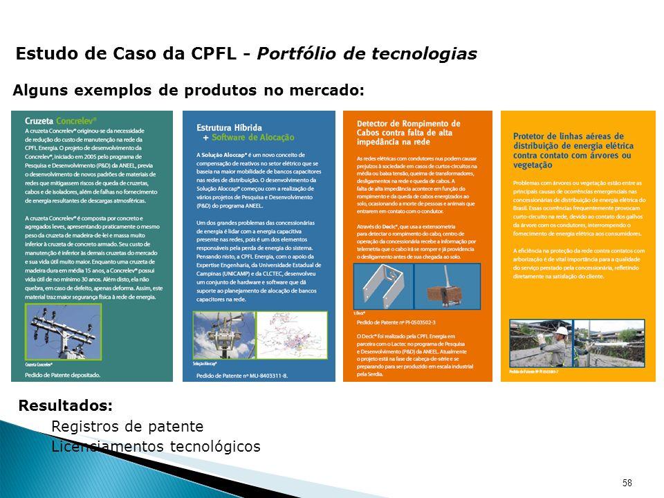 Estudo de Caso da CPFL - Portfólio de tecnologias