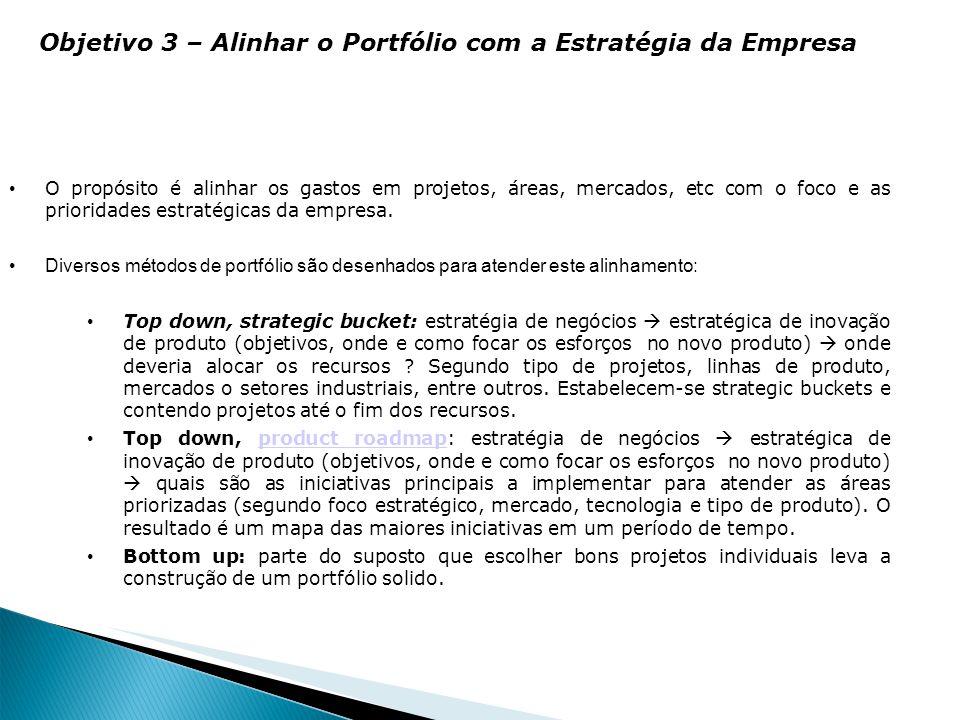 Objetivo 3 – Alinhar o Portfólio com a Estratégia da Empresa