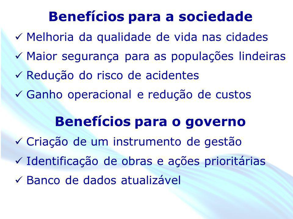Benefícios para a sociedade Benefícios para o governo